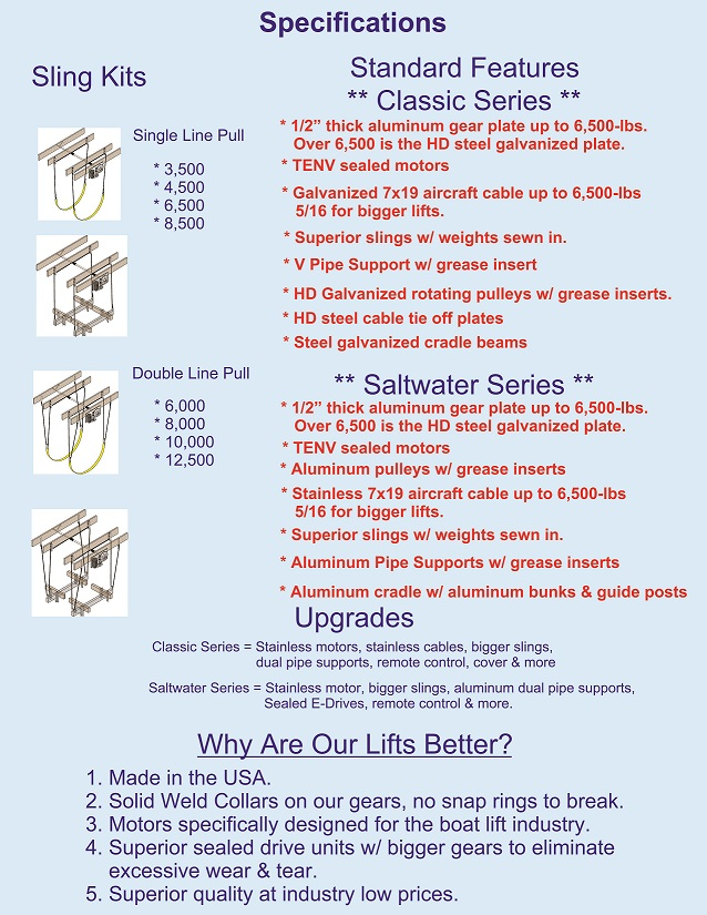 3,000 lb. Salt Water - 9' Alum. Cradle PWC (2)