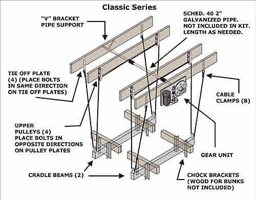 6000 lb. Classic Series w/ 9' Cradle